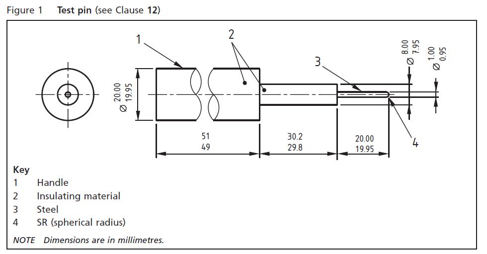 试验Pin(图1)