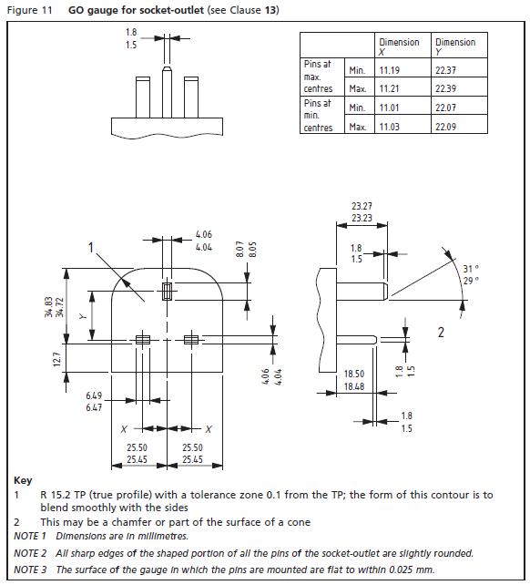 插座通规(一套两件)(图1)